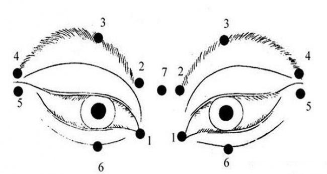 exerciții care îmbunătățesc vederea ochilor miopia nu este bună